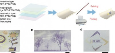 rewritable_paper